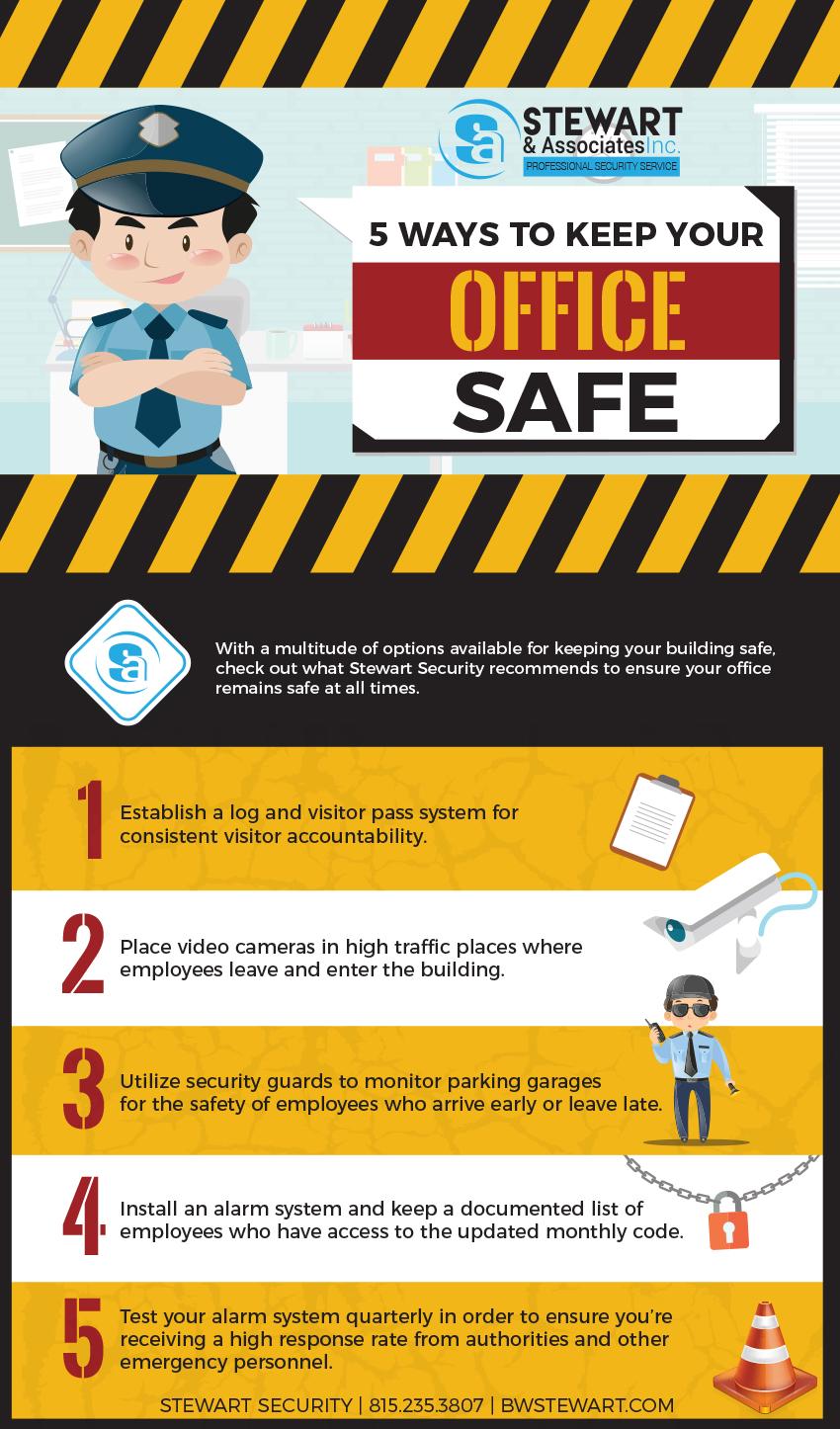 OfficeSafetyInfographic.jpg